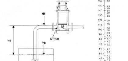 Pump Installation Heigh